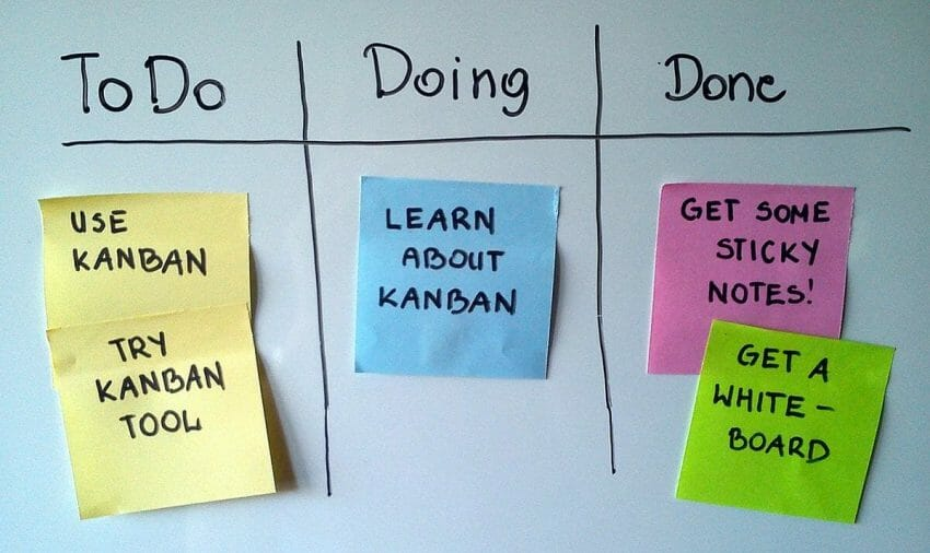 """""""Simple-kanban-board-"""" by Jeff.lasovski - Own work. Licensed under CC BY-SA 3.0 via Wikimedia Commons - https://commons.wikimedia.org/wiki/File:Simple-kanban-board-.jpg#/media/File:Simple-kanban-board-.jpg"""